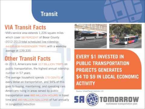 How to Get Involved : San Antonio Multimodal Transportation Plan