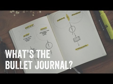 What is The Bullet Journal Method?