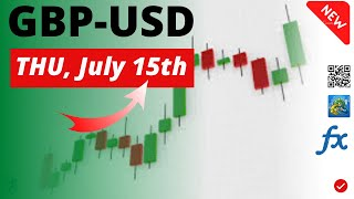 GBP USD Analysis for Thursday July 15, 2021 by Nina Fx