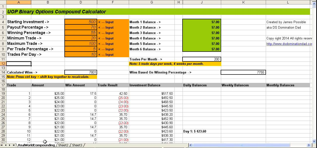 Binary option profit calculator