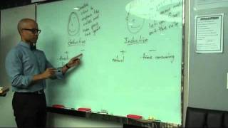 TESOL Training inductive v deductive approach.wmv