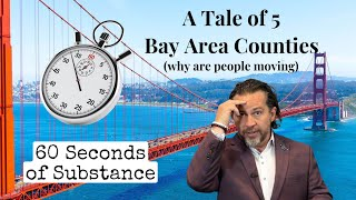 A Tale of 5 Bay Area Counties (Why People are Moving)(Vol Four)