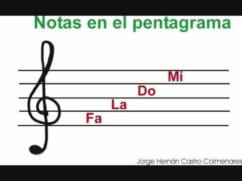 LAS NOTAS EN EL PENTAGRAMA - CURSO DE MUSICA