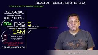 Gambar cover Полная презентация бизнеса. Автор Александр Цуканов