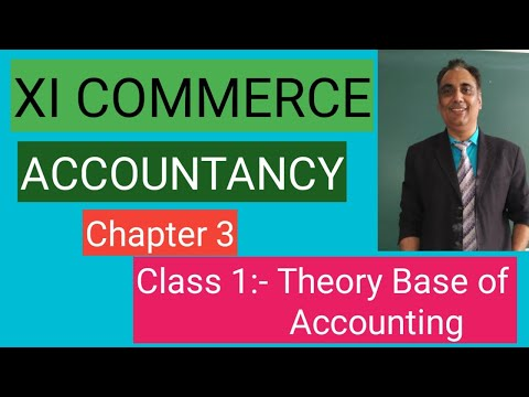 theory base of accounting PART 1