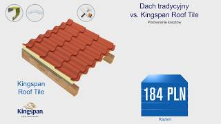Jaki jest koszt dachu z blachodachówki? KINGSPAN płyty warstwowe