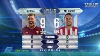 PREDIKSI CHAMPIONS LEAGUE PEKAN KE 1 | AS ROMA VS ATL  MADRID