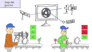 ATS CM4D - Producto de Validación de la Calidad de la Solución Explicación de dibujos animados