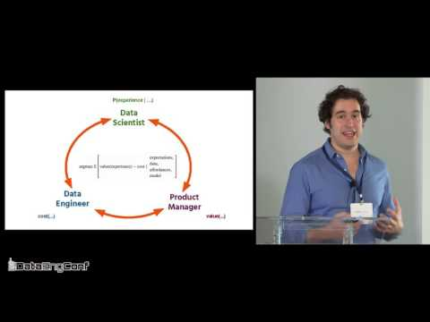 Bias, Variance and Adaptive Products by George Davis | DataEngConf NYC '16