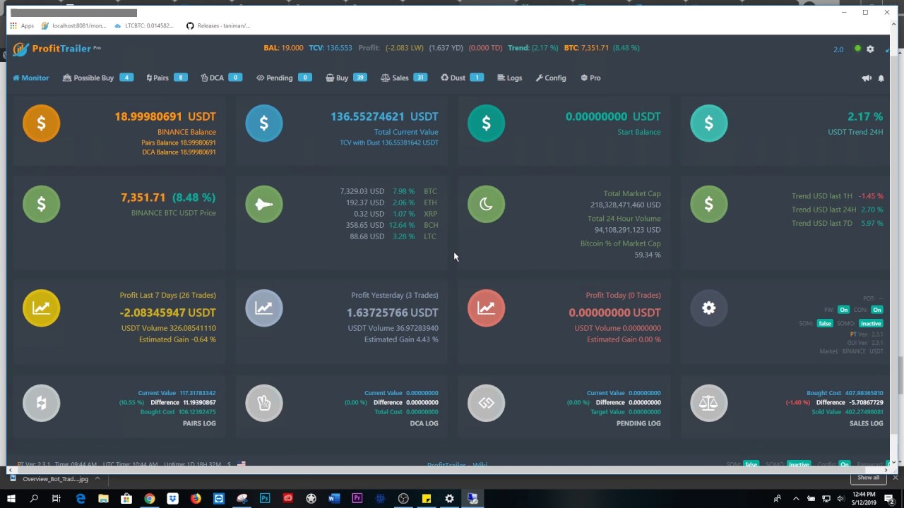 how much money can you make trading cryptocurrency