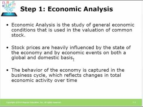 TMCBUA325 CH07 Pt1 Analyzing Common Stocks
