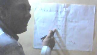 Thermodynamics - Heat Engine