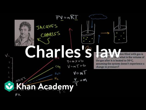 Charles's law | Physical Processes | MCAT | Khan Academy