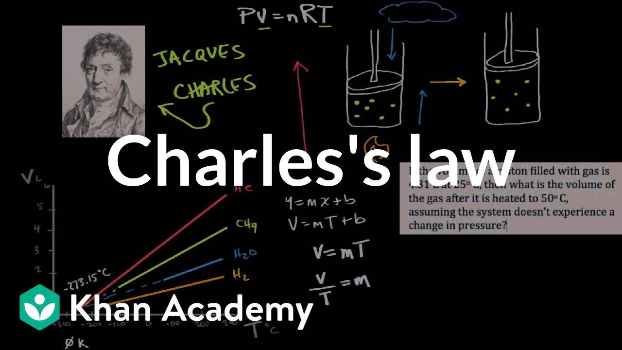 All Weather Tires >> Charles's law | Physical Processes | MCAT | Khan Academy - YouTube