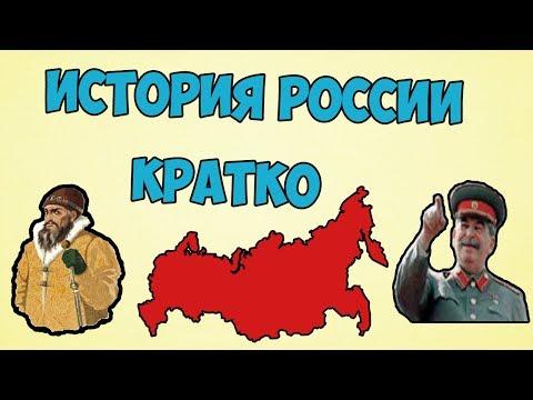 КРАТКАЯ ИСТОРИЯ РОССИИ ЗА 5 МИНУТ
