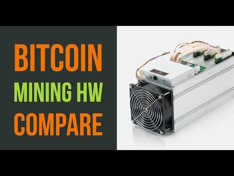 Bitcoin Mining HW Compare