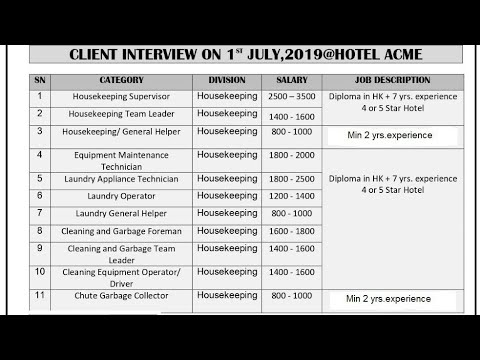 Baixar gulf job from JR AGENCY - Download gulf job from JR