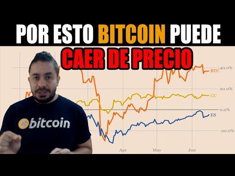 😡fallamos❓-esto-es-importante-para-el-precio-de-bitcoin-en-2020