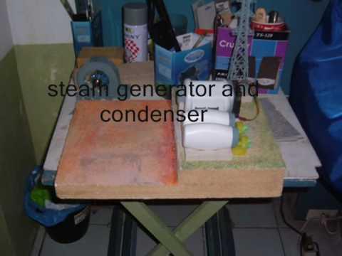 Geothermal Energy Plant Model