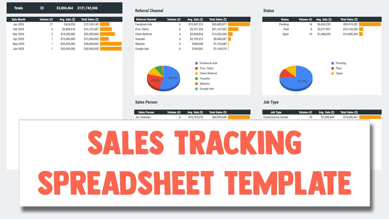 Choose from a wide variety of resumes, reports,. Google Sheets Dashboard Sales And Leads Spreadsheet Template Youtube