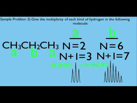 Splitting of Signals in NMR   4th Aspect of NMR Part 1