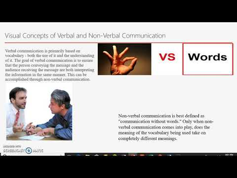 Traditional And Non Traditional Ways To Communicate
