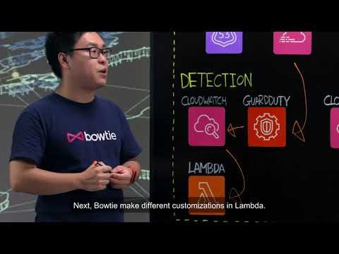 Bowtie: Utilizing Amazon GuardDuty to Automate Security and Improve Visibility. (Cantonese)