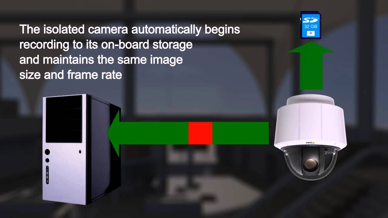 Axis And Milestone Systems Introduce Edge Storage   YouTube