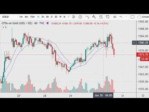 Litecoin; Bitcoin; Silver And Gold 2020.01.30
