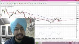 How to Use Fundamentals + Technicals to trade with 99% Accuracy [ Learn for Free with Sokhi Team ]