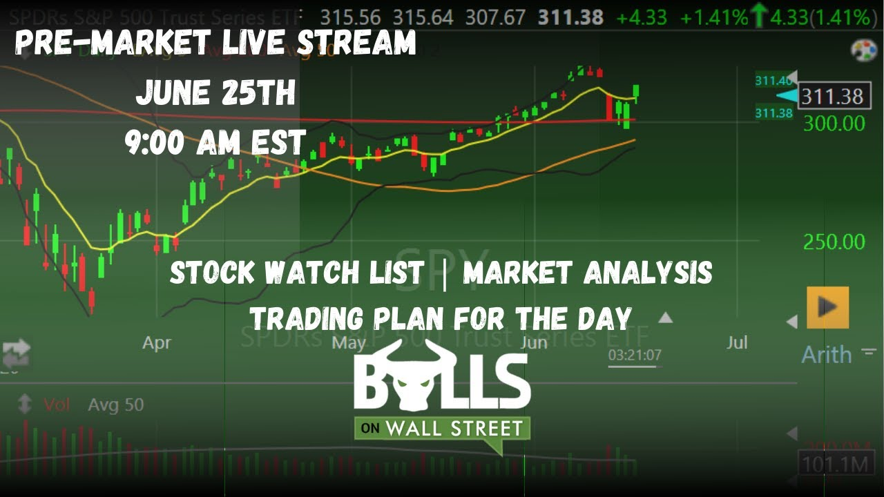 Pre-Market Watch List & Game-Plan With Kunal | June 25th