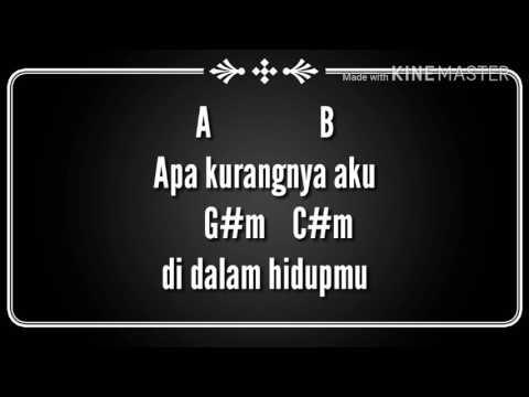 -musicustic- Chord Armada Asal Kau Bahagia (Original)