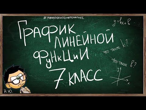 Линейная функция видео уроки алгебра 7 класс на тему функция