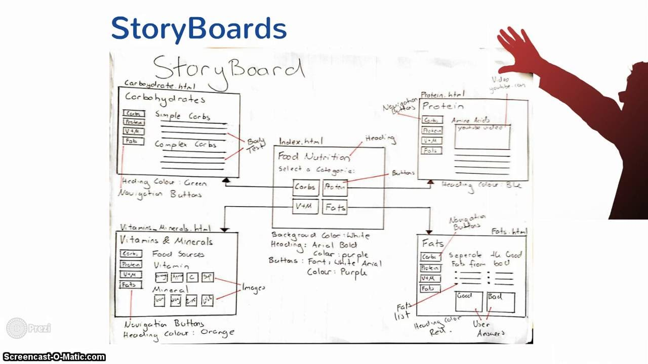 Marvelous Project Management: Storyboards