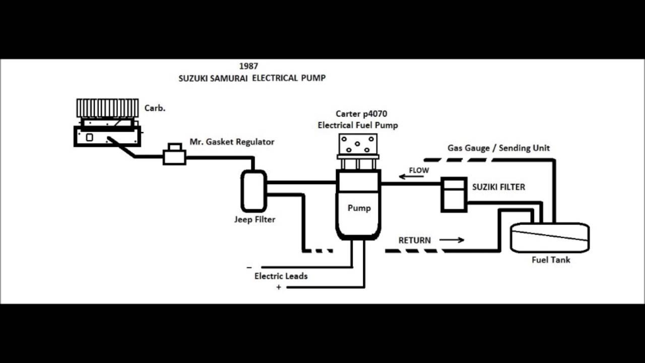Suzuki Samurai: electrical fuel pump - YouTube
