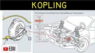 Kopling (Clutch): Komponen, Fungsi, dan Cara Kerja
