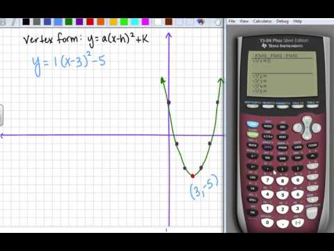 Writing The Equation Of A Parabola In Vertex Form Youtube