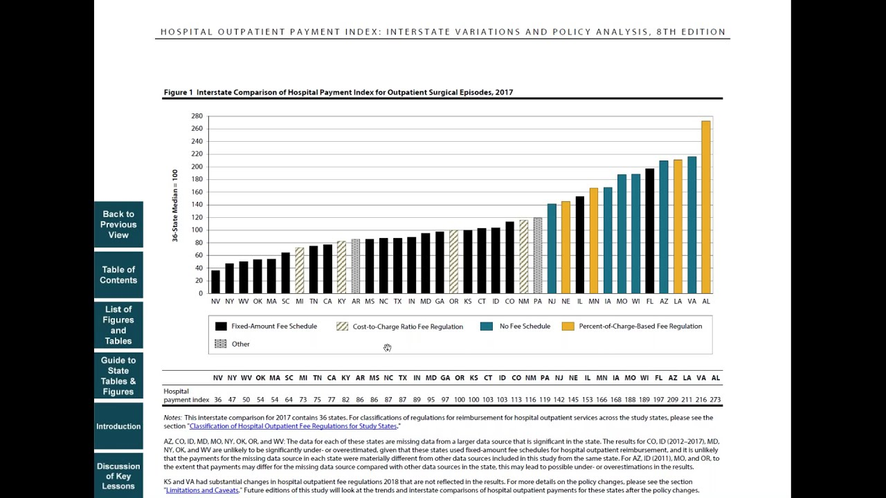 Hospital Outpatient Payment Index: Interstate Variations and Policy