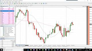 Real-Time Daily Trading Ideas: Tuesday, 27th March: Paul about EURUSD, WTI and JP225