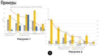 Анализ коммерческих факторов конкурентов для SEO-продвижения