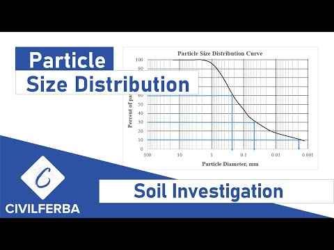 Semi-log Grain Size Plot in Excel - YouTube