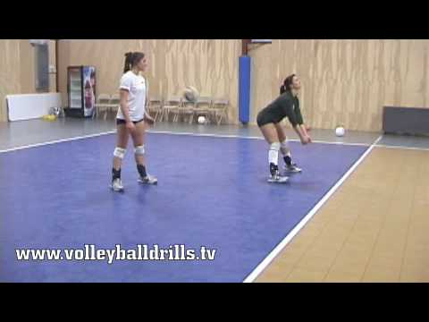 how to teach volleyball serve