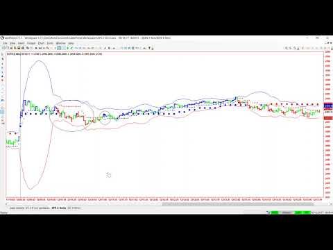 9/12/2017 Trading strategies for Futures, Forex and Stocks by Ablesys
