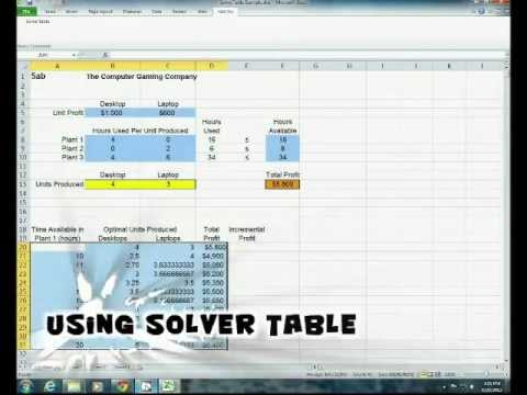 How To Use Excel Solver
