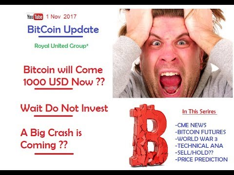 Bitcoin Will Crash  1 Nov Bitcoin Update World War 3 CME  Bitcoin Price Prediction