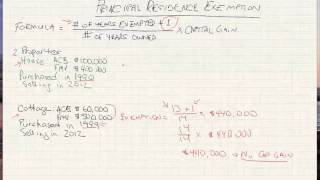 FPE Principal Residence Exemption