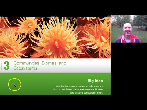 Ecology Lecture: Ch. 3 Communities, Biomes, & Ecosystems Lesson Plan