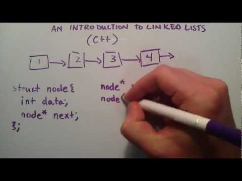 How to Create a Linked List C++ Introduction to Linked Lists