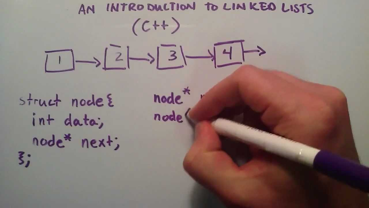 Implementation Of Line Drawing Algorithm In C : How to create a linked list c introduction lists youtube