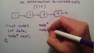 How to Create a Linked List C++ Introduction to Linked Lists thumbnail